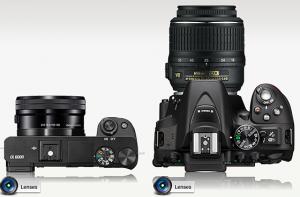Aynasız ve aynalı fotoğraf makineleri