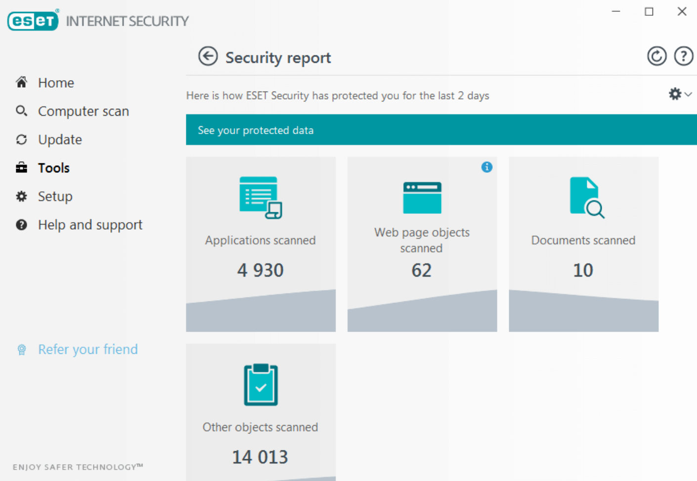 Eset Internet Security Edition 2019 Technotoday