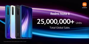 Xiaomi, Redmi Note 8 ile 25 milyondan fazla satış yaptı
