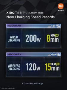 Xiaomi 200 W şarj teknolojisi